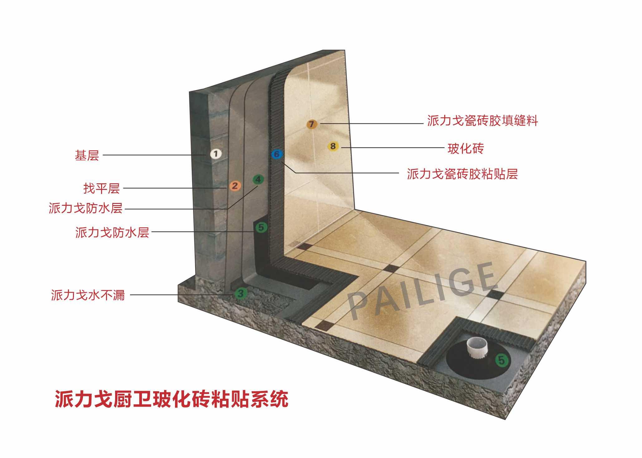 亞遊集團app下載廚衛玻化磚粘貼係統