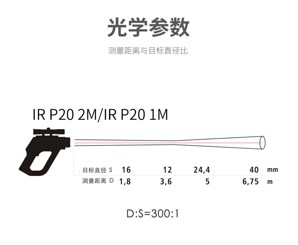 红外测温仪P20的光学参数:测量距离与目标直径比