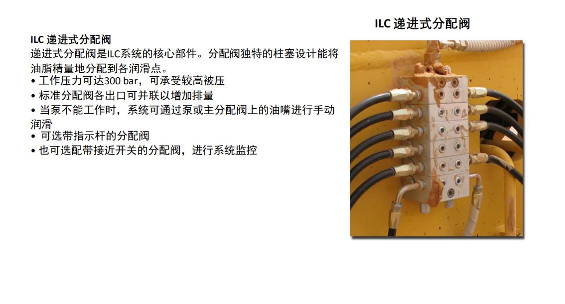 ILC 递进式分配阀