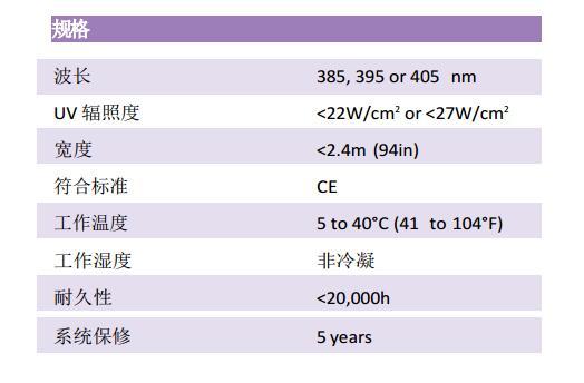 行业最强LED-UV固化系统-上海龙炫
