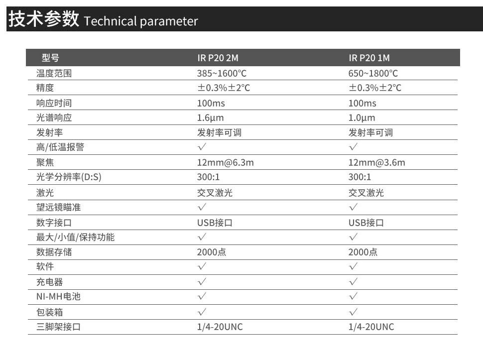 Optris便携式高温金属红外测温仪P20规格参数表