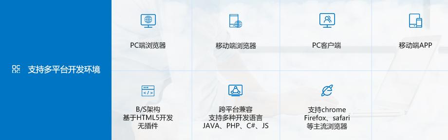 easySDK开发平