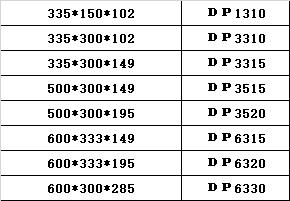 部分DP物流箱型號尺寸表