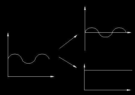 照明中交流電和直流電有什么區別