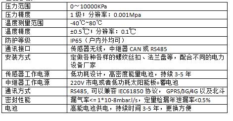 无线互感器油压温度一体监测传感器