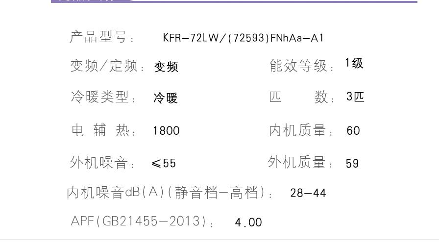 格力柜机变频KFR-72LW/(72593)FNhAa-A1性能