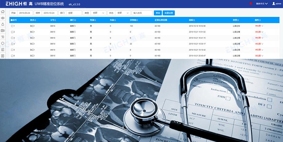 UWB定位软件功能之健康管理