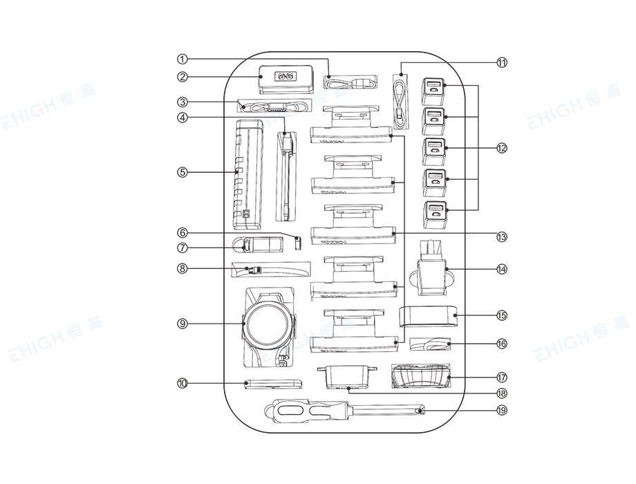 高精度定位演示套件产品细节