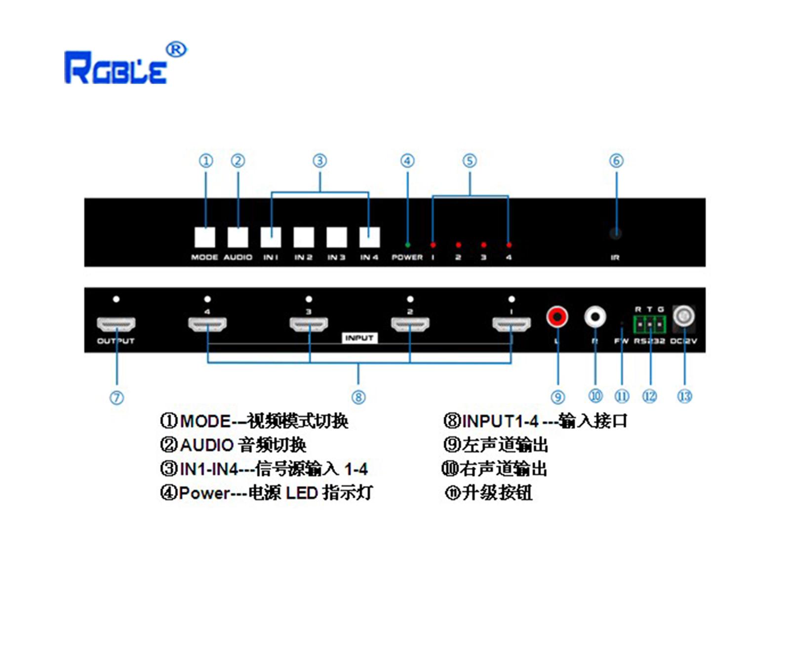 HDMI 四画面分割器