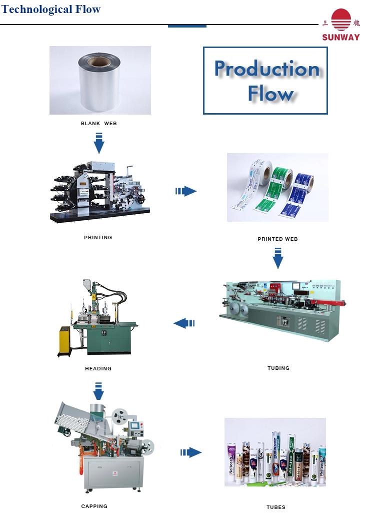 半自动ABL铝塑复合牙膏软管生产线
