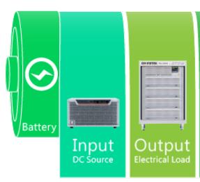 电动汽车动力电池解决方案