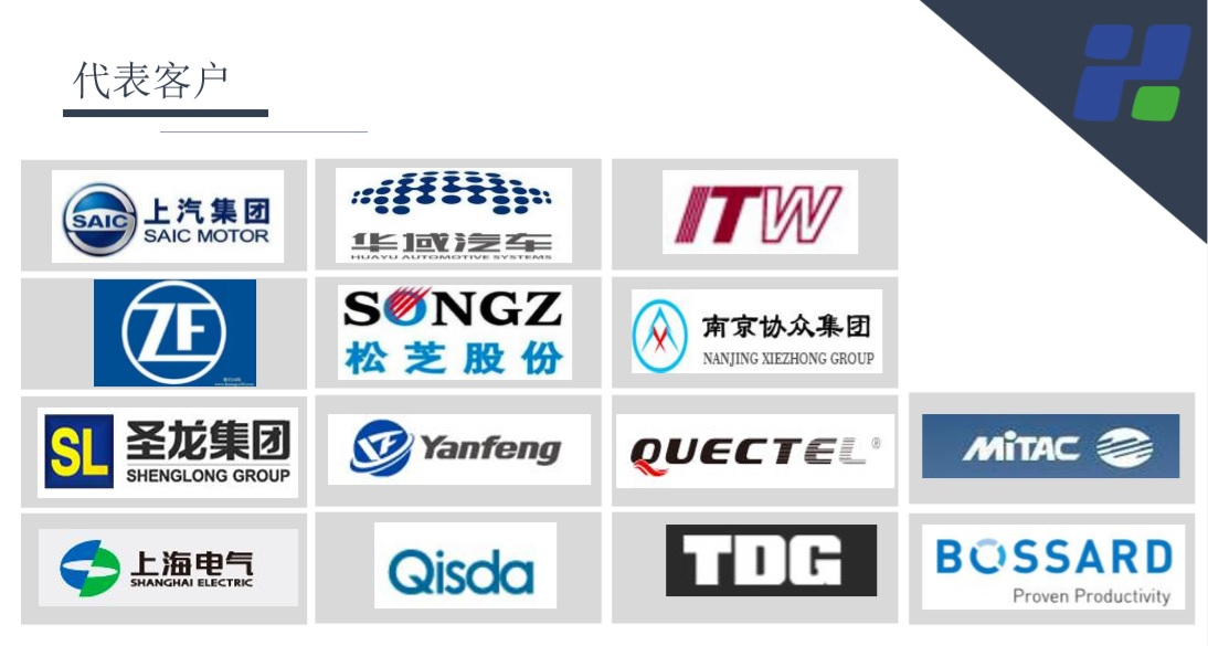 公司代表客户