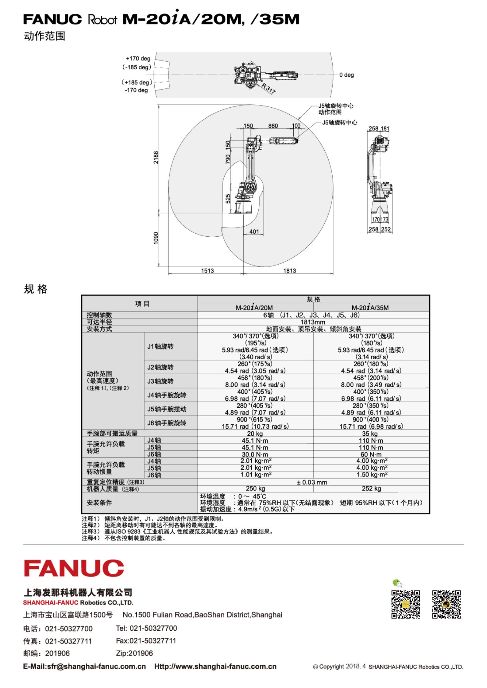 fanuc3