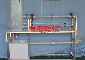 自循环多功能流体力学综合实验装置