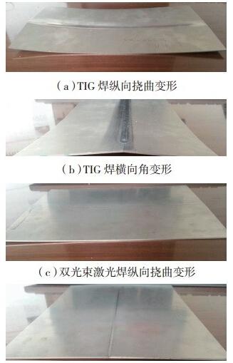 双光束激光焊接在汽车加工领域的应用研究