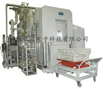 日本光洋热系统KVC真空浸炭炉