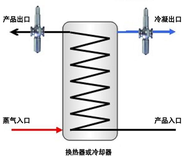 在线腐蚀Fe离子检测