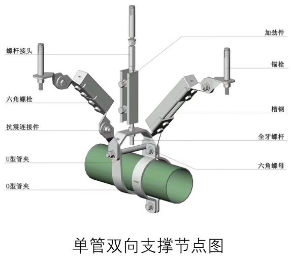 机电管线支撑系统