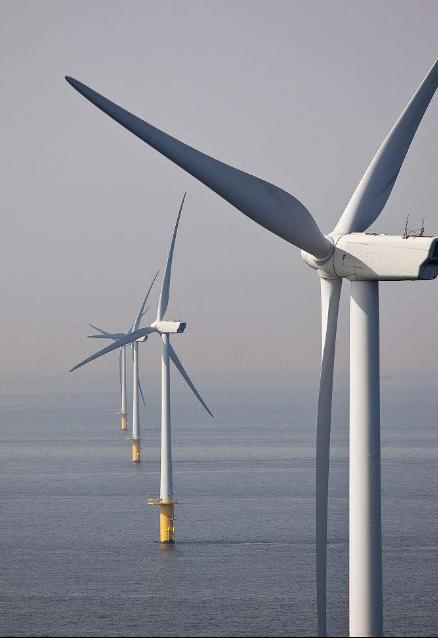 风电行业解决方案