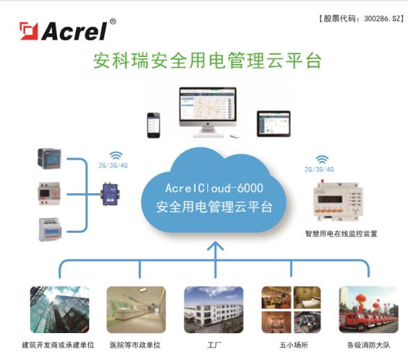 上海市静安区智慧式电气火灾安全隐患排查监管系统 预防电气火灾