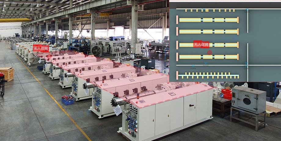 工廠人員定位之行為監測