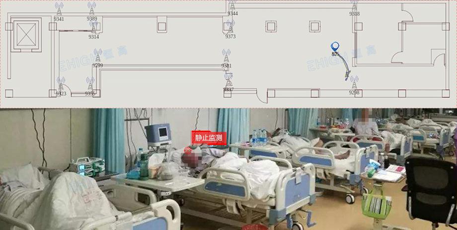 养老院人员定位之静止监测