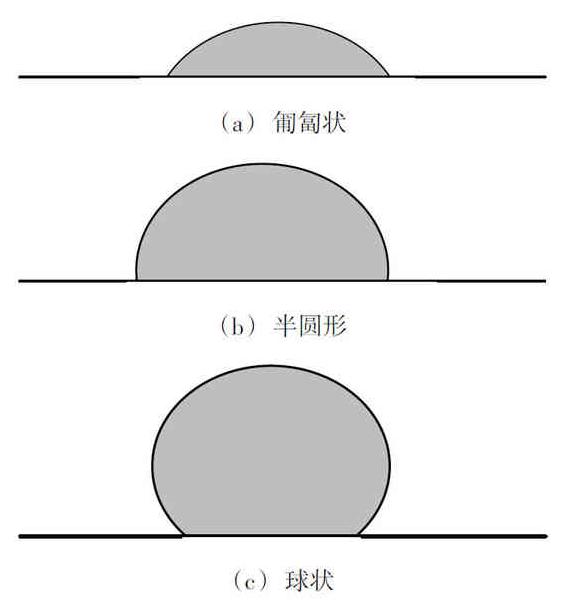 不同形状的焊点类型