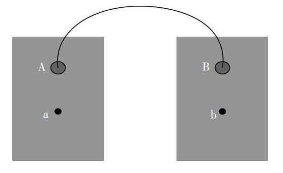 焊点电阻值测量示意图
