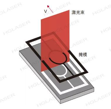 最简单有效的塑料激光焊接方法