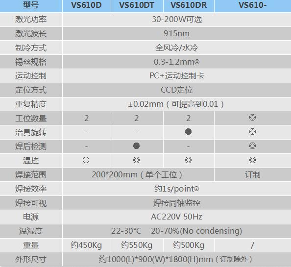 紫宸激光焊锡设备在精密部件的加工应用