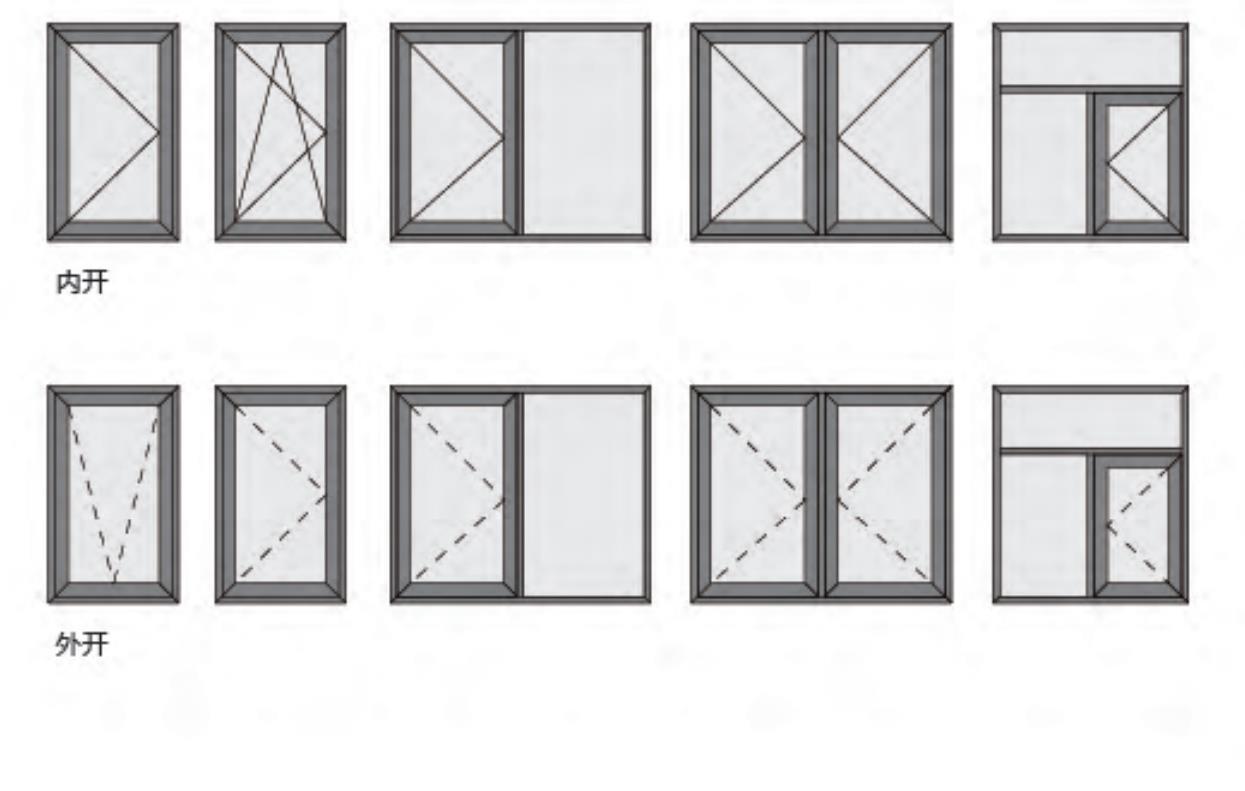 安全节能门窗打开方式
