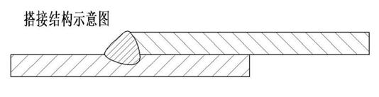 激光等離子復合焊的優缺點和工藝原理
