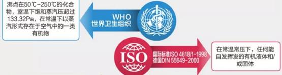 上海迪科助力包装印刷企业VOCs治理再升级