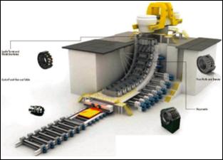 ILC油气润滑系统应用于中冶京诚某型号轧机