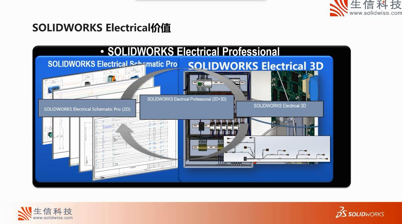 SolidWorks Electrical与其他电气软件有何不同
