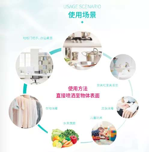 艾伟拓:复工/开学之际,欢迎免费领取日本溶菌酶乙醇消毒液