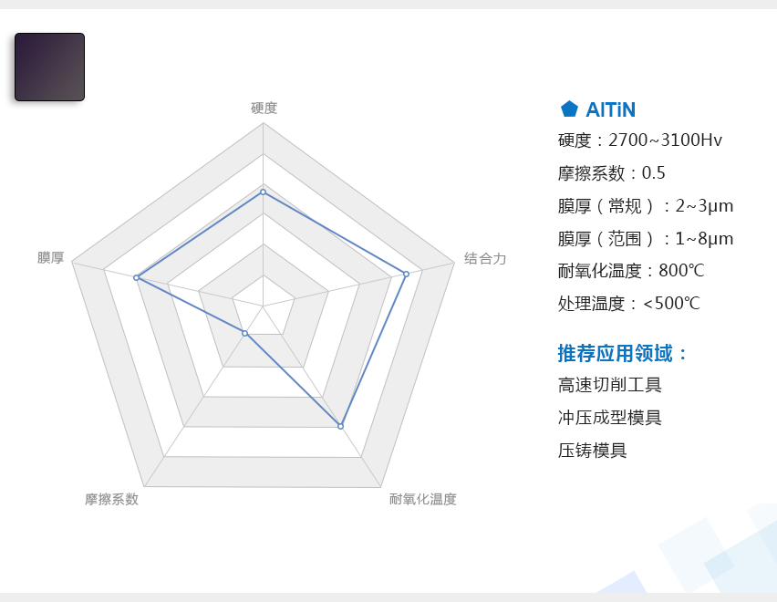 AlTiN-1.png