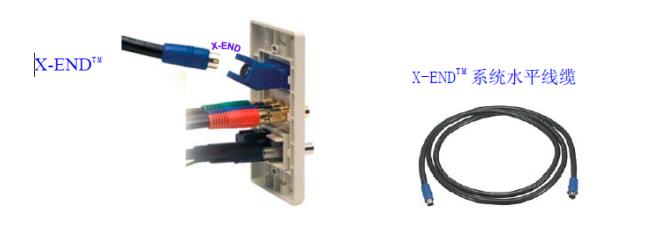 X-END™多媒体面板接插件