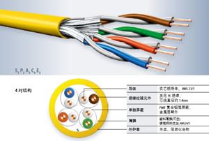 MegaLine E5-60 U/F Cat6A类线缆