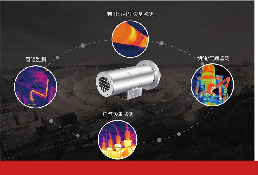 红外热成像监控行业应用