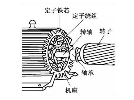 PCB电机定子的激光焊锡应用