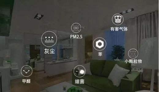 室内空气质量问题