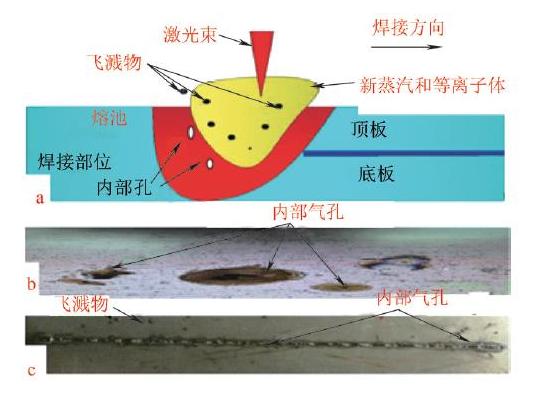 国内外激光焊接机对焊接缺陷处理有何不同