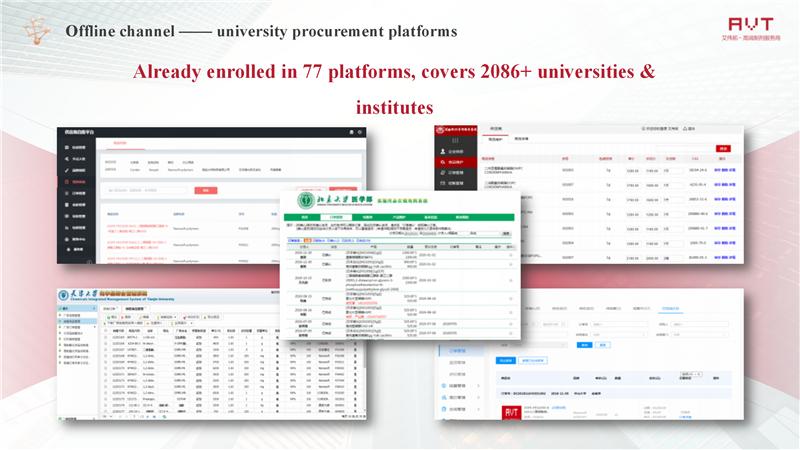 AVT Offline channel —— university procurement platforms