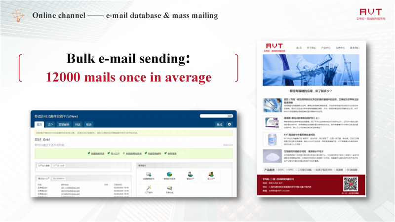 AVT Online channel —— e-mail database & mass mailing