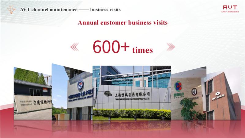 AVT channel maintenance —— business visits