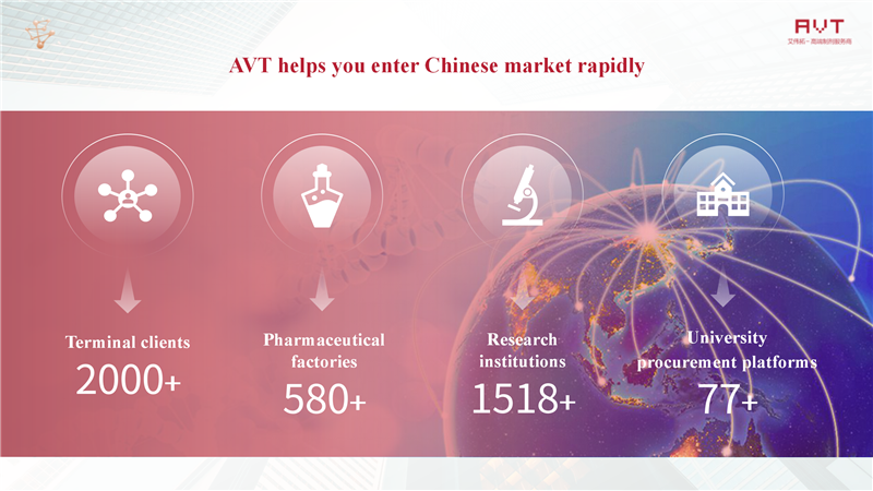 AVT helps you enter Chinese market rapidly