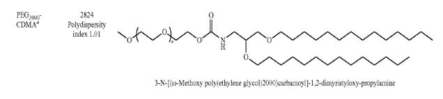 Cationic phospholipid PEG2000-C-DMG applied to the famous siRNA liposome Onpattro-AVT (Shanghai) Pharmaceutical Tech Co., Ltd.