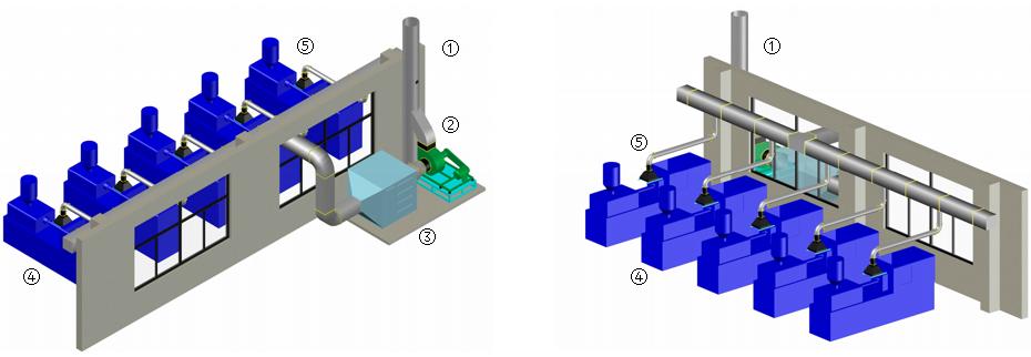 注塑、印刷飞速直播录像治理系统
