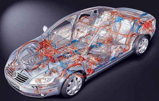 汽车电子线束加工